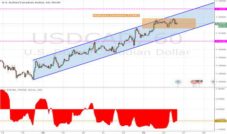USDCAD: USDCAD se prepara para el FOMC e inventarios de petróleo