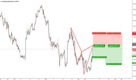USDCAD: USDCAD / 4 Hour / Short Opportunity