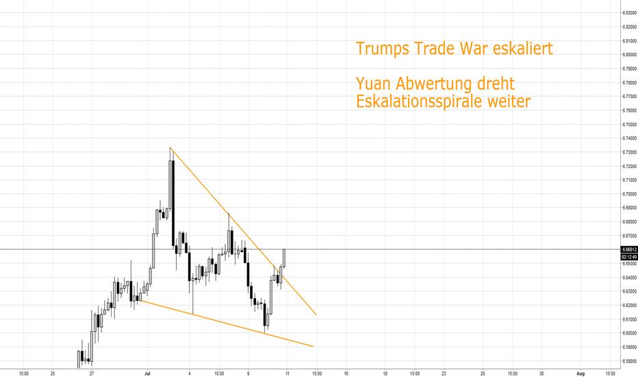 "USDCNH: Chinas Währung als ""Waffe"" gegen Trumps Trade War"