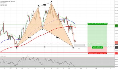 USDJPY: USDJPY - Shark Pattern on H4 Chart