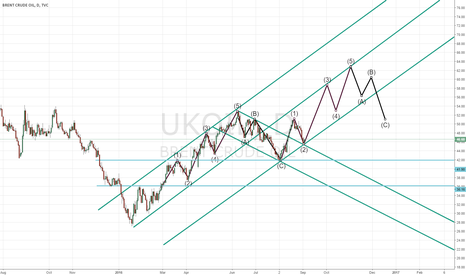 UKOIL: Elliot Wave in an uptrend, potential start of 3 and 4
