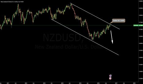 NZDUSD: Double top 2 Weeks