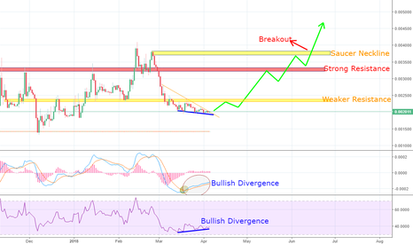 ETCXBT: Bullish reversal is near for ETC