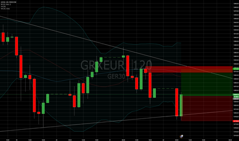 GRXEUR: long GER