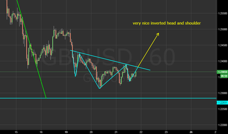 GBPUSD: bought this