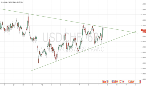 USDCHF: $CHF SELL OFF ON $ unemployment claims?