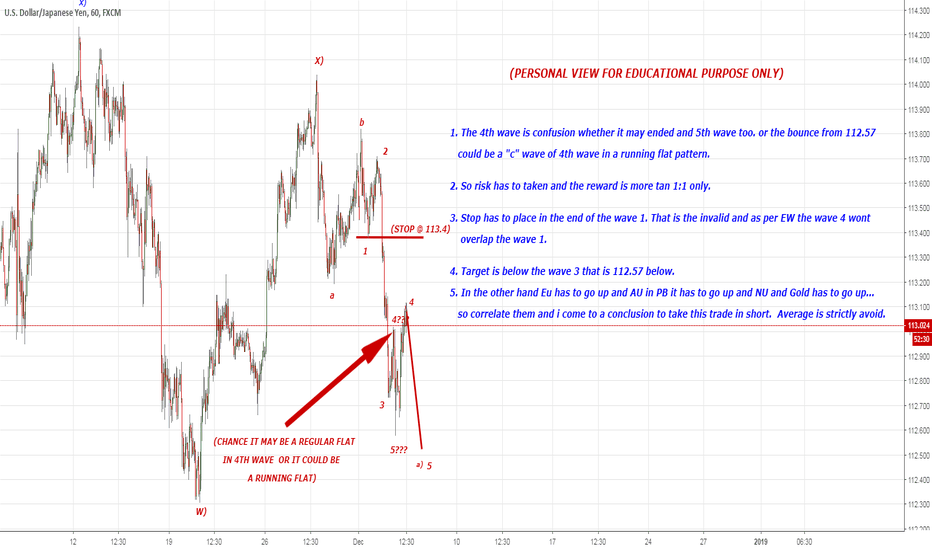 USDJPY: MAY BE 5 TH WAVE TO THE DOWNSIDE BELOW 112.57