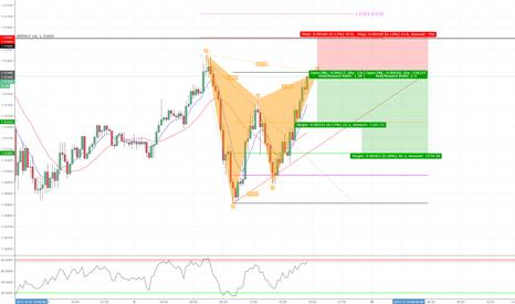 GBPUSD: Bearish Gartly Formation 15 min Chart