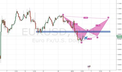 EURUSD: Bullishfor now