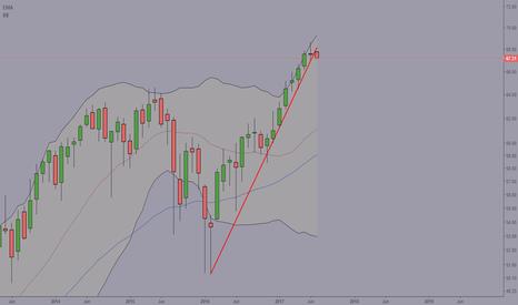 VT: Bad News for World Stocks. Expectng fade into 2H17