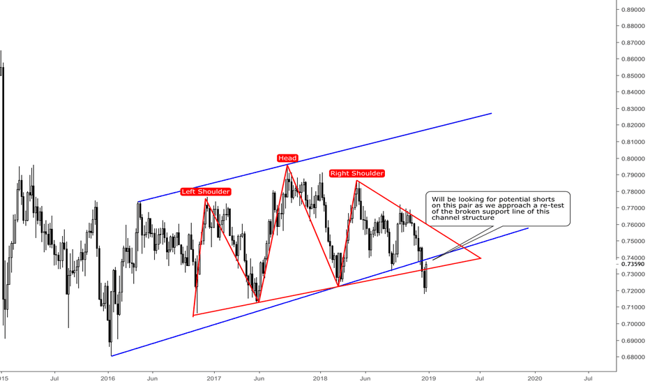 CADCHF: CADCHF / TECHNICAL CHART / WEEKLY TIMEFRAME