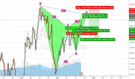 XAUUSD: Potential bat pattern on the weekly timeframe.