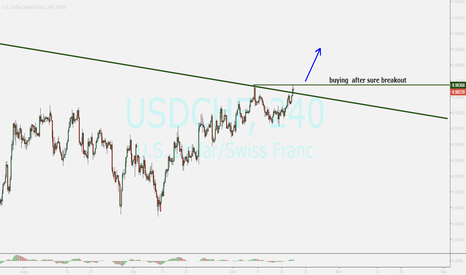 USDCHF: usdchf...buy if confirming above tl