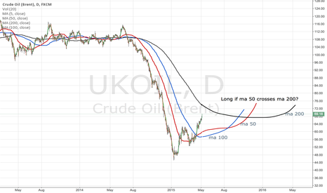 UKOIL: Long if ma 50 will cross the ma 200