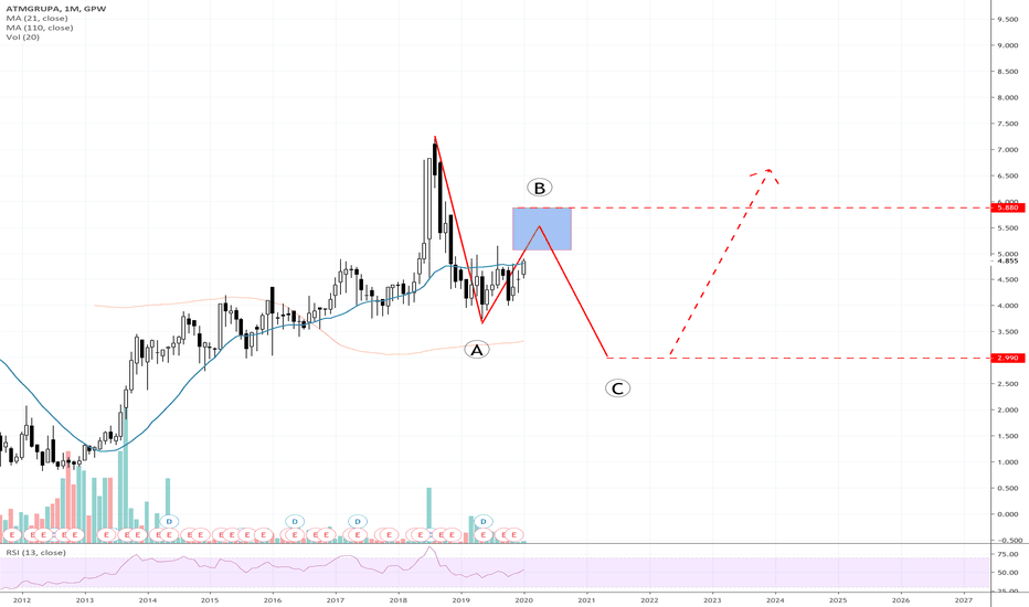 binārais akciju tirgus bitcoin peļņas rīts 5