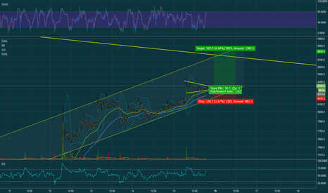 BTCUSD: Have you seen?
