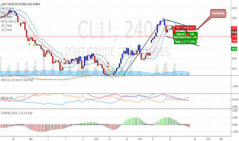 CL1!: Potential flag.!!