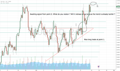 AUDCAD: Will AUD/CAD break that resistance ?