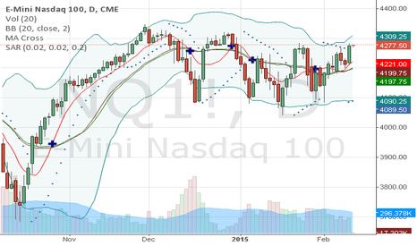 NQ1!: E MINI  NASDAQ