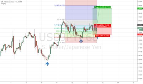 USDJPY: expensive USD/JPY