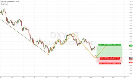 DXY: DXY: 5-0