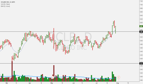 OCLR: might be the last time this sees $5.50