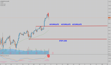 GOOGL: Accumulate GOOGL after consolidation