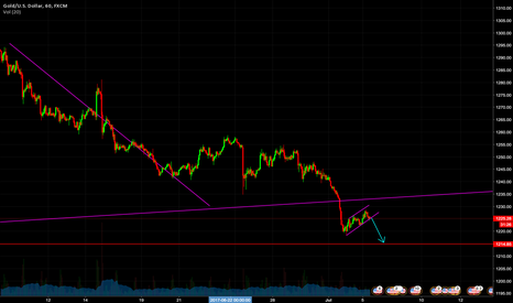 XAUUSD: Gold one more down