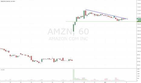 AMZN: Tight consolidation