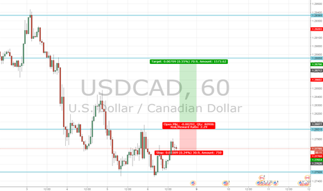 USDCAD: CAD employment & NFP