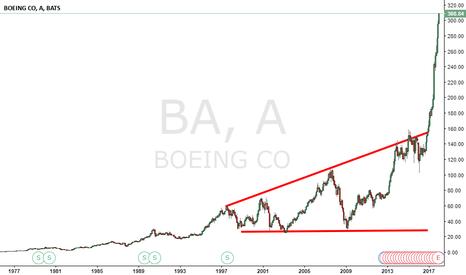 BA: BOing boing boing -5- Hava Yolları Özel Serisi.. :D