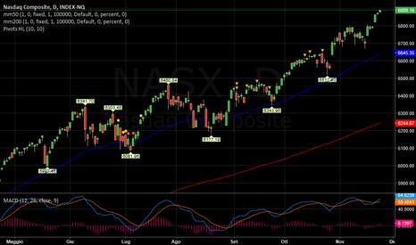 NASX: NASDAQ   -   Positivo