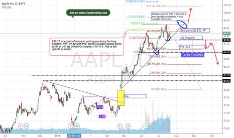 AAPL: 2-way scenario..$AAPL can go either way