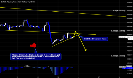 GBPCAD: GBPCAD Sell Setup By Wave Analysis