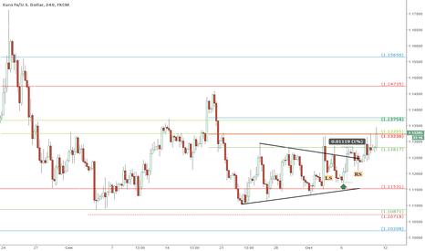 EURUSD: Мягкий тон протоколов ФРС и слабый старт сезона отчетности в США
