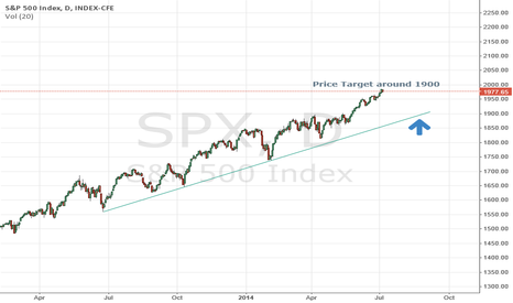 SPX: @GuyAdami Hey old buddy I think this is your target