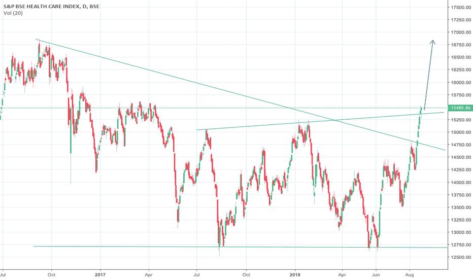 HC: Buy BSE Healthcare index (Target: 1900)