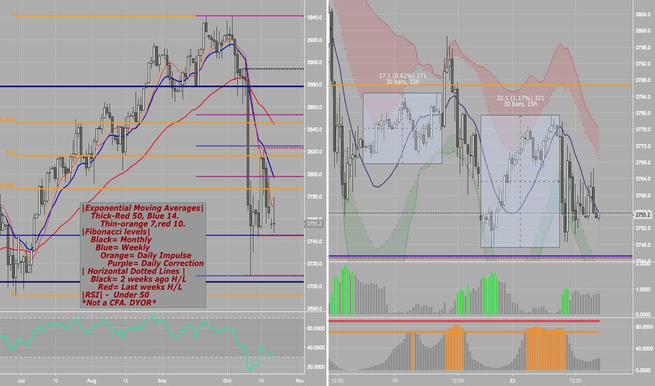 SPXUSD: V1:W2_S&P500_Levels of Interest_Great trades await us.