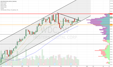 WDC: Breakout from coil, inside up weekly candle. swinging 11/24 94c