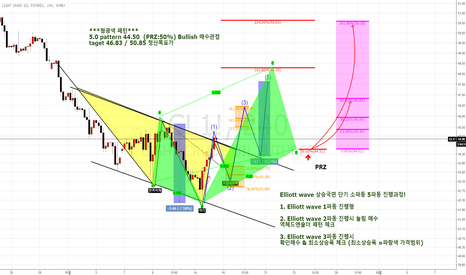 CL1!: CRUDE OIL (CL1!) Bullish 5.0 pattern 매수관점