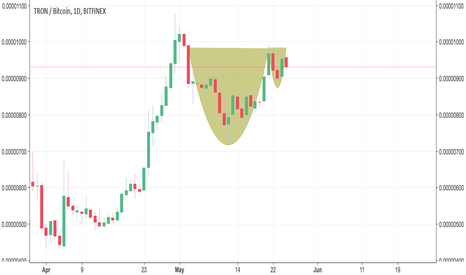 TRXBTC: Cup and Handle Formation Is Formed on TRXBTC - Expect Breakout