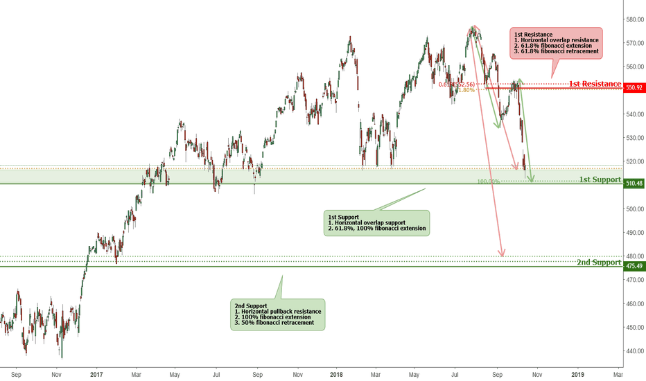 AEX: AEX- Daily Key Elements