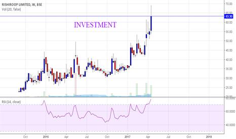 RISHIROOP: Rishiroop - Investment Stock!