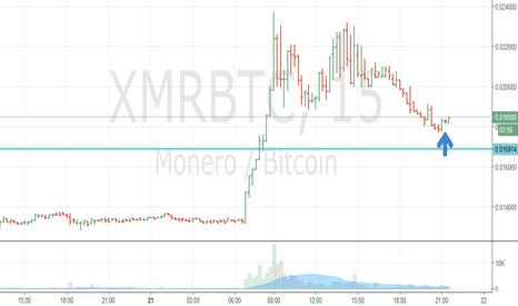 XMRBTC: xmr beats dash ... zec beats xmr