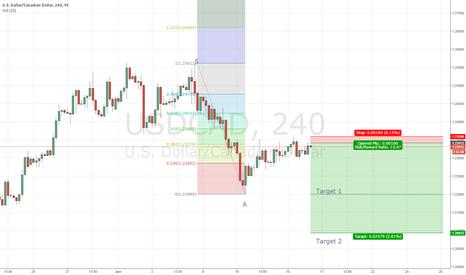 USDCAD: USDCAD short idea: correction trade on 4H chart