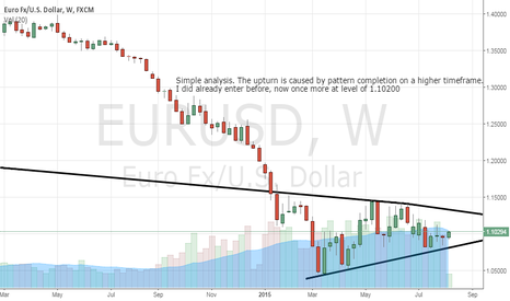 EURUSD: EUR,USD completes pattern on a higher time frame