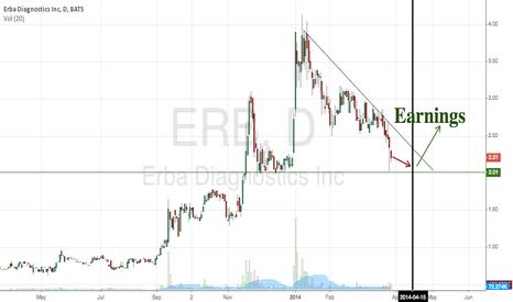 ERB: Erba