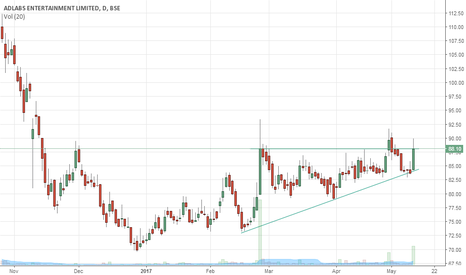 ADLABS: ADLABS ENT... Looks Good