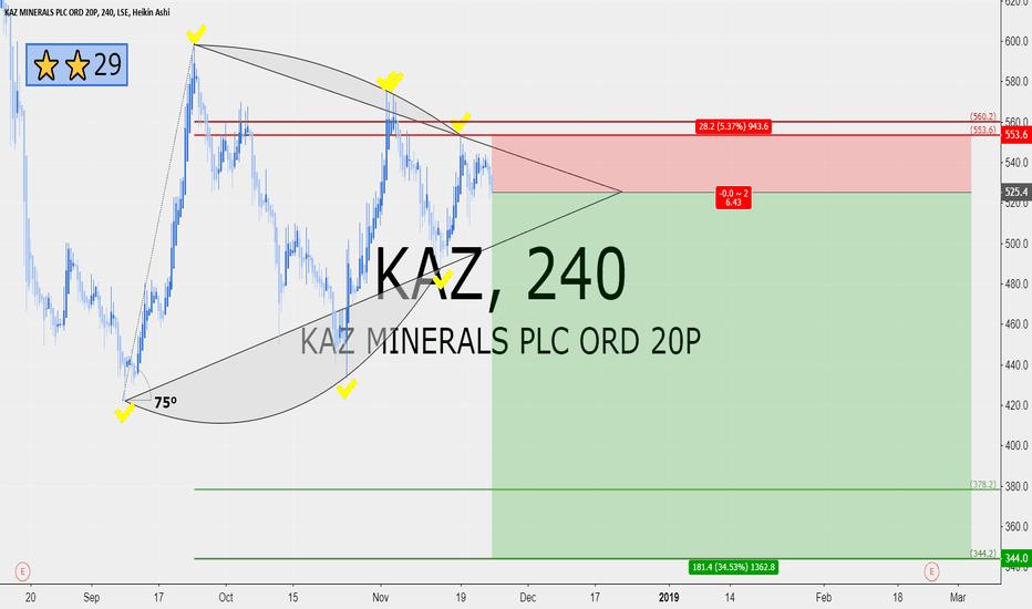 KAZ: KAZ Minerals 6 RRR