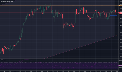 EURCHF: EURCHF breakout above 1.2 ?